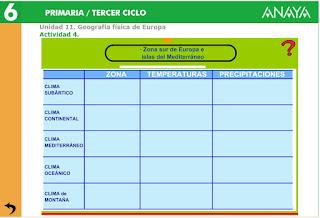 http://www.ceiploreto.es/sugerencias/A_1/Recursosdidacticos/SEXTO/datos/02_Cono/datos/05rdi/11/04.htm