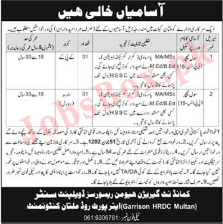 Jobs in Pakistan Army As Civilian Jobs 2021