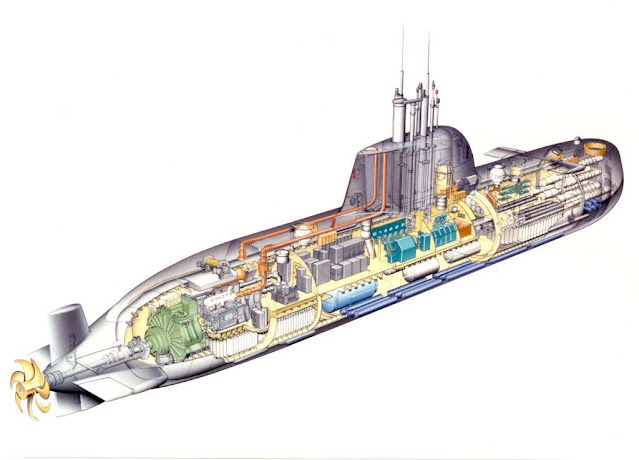 Vista en corte del submarino alemán Tipo 214 con sistema AIP con pilas de combustible PEM (Membrana Electrolítica de Polímeros)