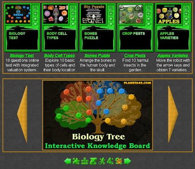 Biology Games for Students
