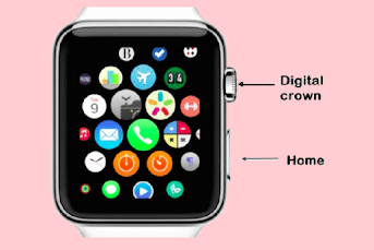 طريقة اخذ لقطة شاشة في ساعة ابل وتش screenshot Apple Watch