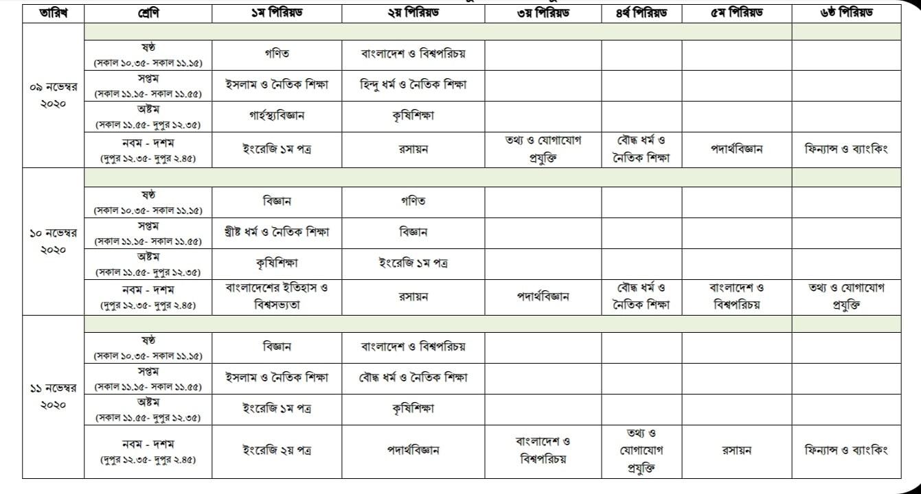 'আমার ঘরে আমার স্কুল' ক্লাস রুটিন ৯-১১ নভেম্বর