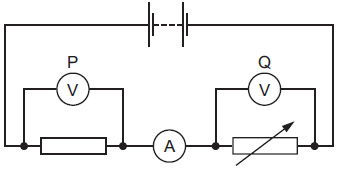 A circuit is set up as shown. The variable resistor is ... on
