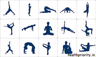What is Yoga?,  Purpose Of Yoga, Forms Of Yoga And Benefits Of Yoga