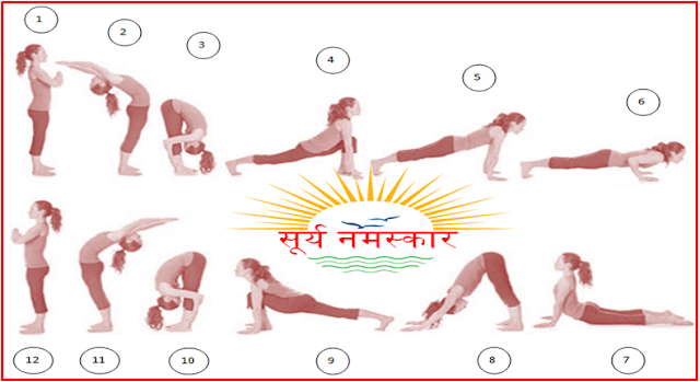 Surya namaskar kaise kare - How to become master of Surya Namaskar