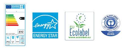 Etykieta energetyczna, oznaczenia sprzętu elektrycznego