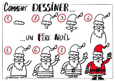 Comment dessiner un père Noel - BD Noel