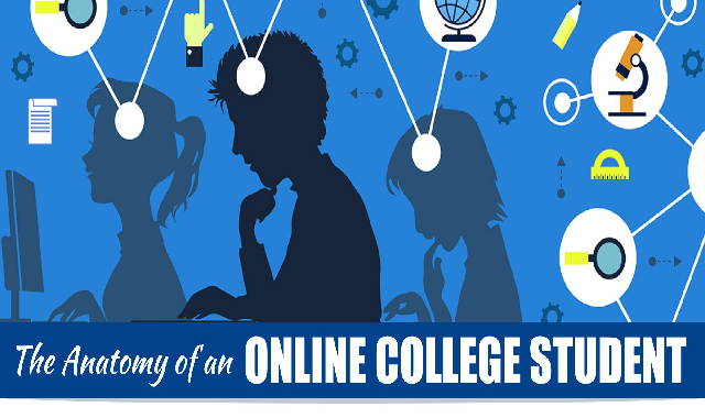 The Anatomy of an Online College Student #infographic