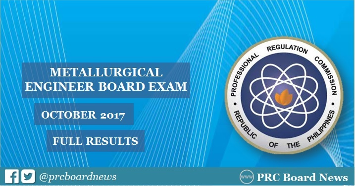 OFFICIAL RESULTS: October 2017 Metallurgical Engineer board exam