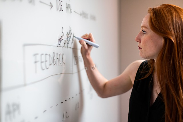 (5+) Free Online Whiteboard for Teaching Math's Easily | Online Math Tutoring