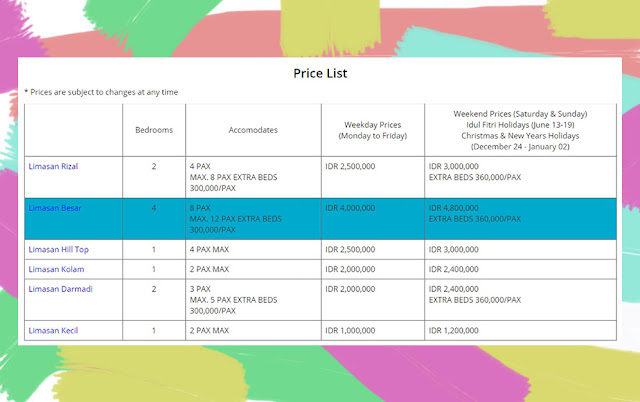Pricelist penginapan di Desa Limasan Retreat, Pringkuku Pacitan Jawa Timur