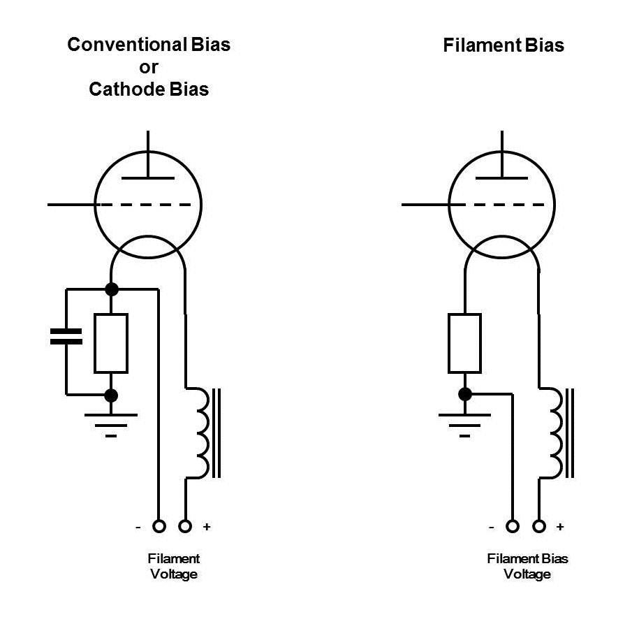 10 Amp Power Supply Schematic Auto Electrical Wiring Diagram Opticalpulsegeneratorcircuitdiagramgif Vinylsavor Filament Bias Part 1 Concept