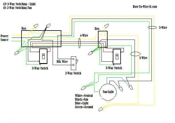 Cbb61 Fan Capacitor Wiring Diagram Uf Vac Ceiling Fan Wiring
