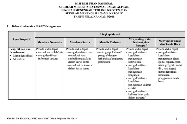 Download Kisi-Kisi UN SMA-MA Tahun 2018 PDF