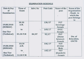 Admit Card & Exam Date for TGT PGT