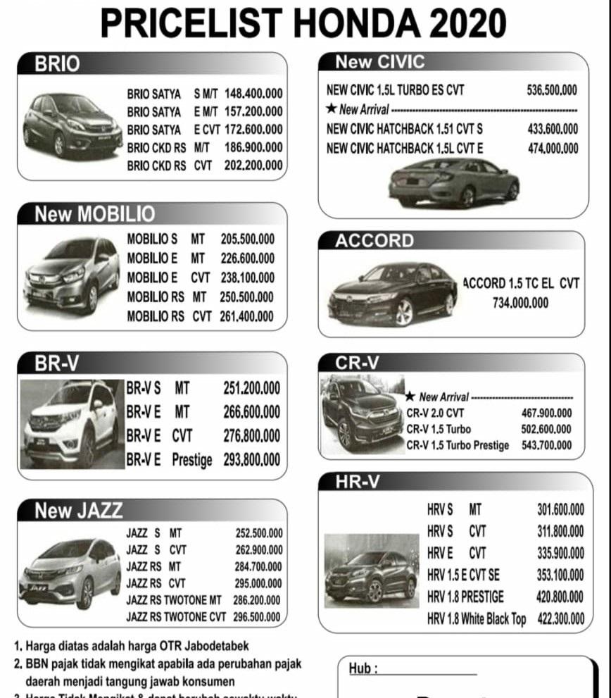 Harga Mobil Honda Terbaru 2021 Berapakah Harga Brio City Hrv Jazz Februari Maret Honda Mobil