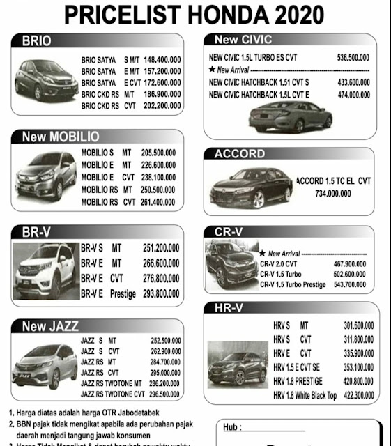 Harga Mobil Honda Terbaru Februari Maret 2020 | Brio, Mobilio, HRV, CR-V, Civic