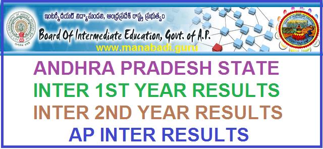 AP Inter, AP Results, AP State, BIEAP, Inter Results, www.bieap.gov.in