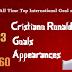يويفا:رونالدو يتصدر قائمة أكثر اللاعبين الأوروبيين تسجيلاً للاهداف مع منتخباتهم