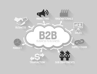 Perjanjian layanan b2b alfamart