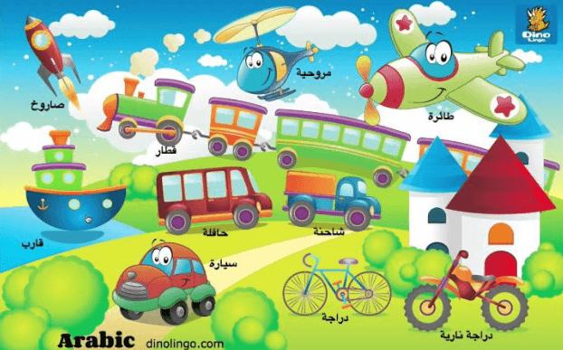 Metode Jitu Belajar Bahasa Arab Untuk Anak