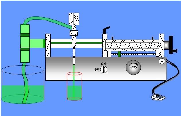 Mô Hình chiết chai di động dùng PLC S7 200  Trong luận văn này, dùng PLC S7_200 để điều khiển Hệ Thống Chiết Chai Di Động, một dây chuyền sản xuất đang được sử dụng rộng rãi trong các nhà máy chế biến đồ uống như Nhà máy bia,