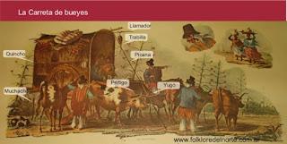 La carreta de bueyes