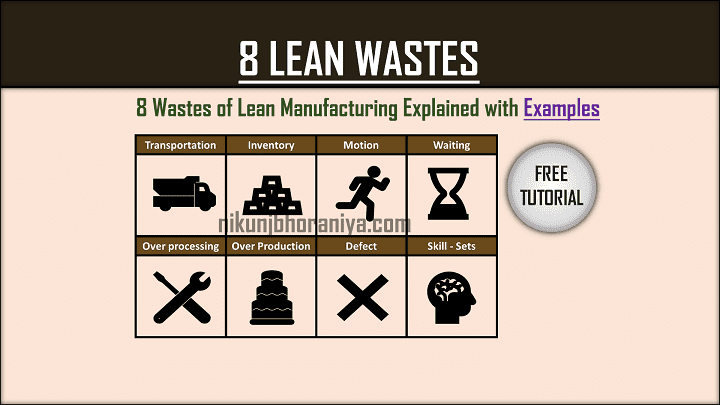 8 Wastes of Lean Manufacturing  DOWNTIME  TIMWOODS