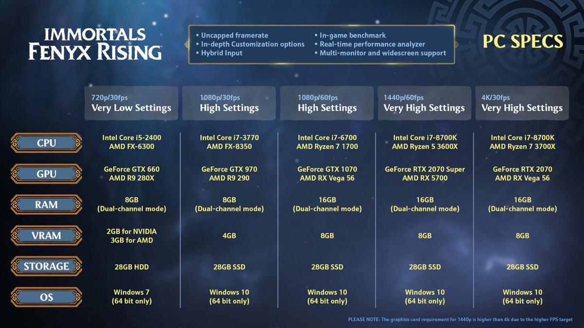 Immortals Fenyx Rising - System Requirements screenshot
