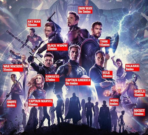 các siêu anh hùng Marvel