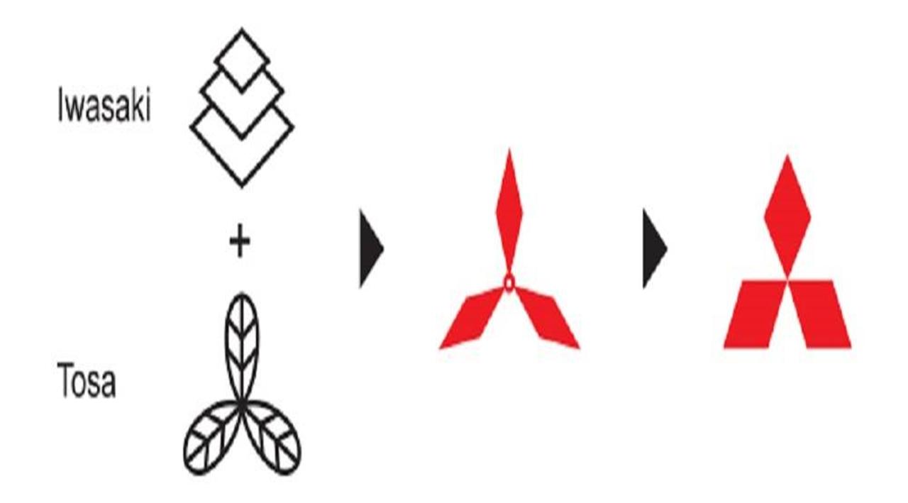 Memahami Makna Dibalik Logo dan Merk Mobil Bagian 2 - Tips & Artikel