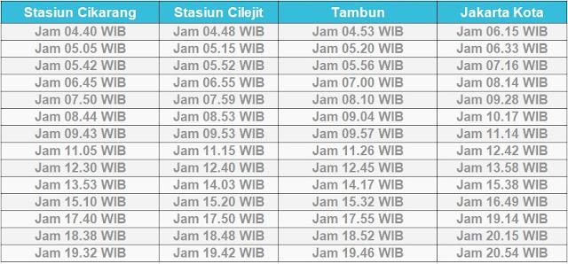 adwal Kedatangan Di Tiap Stasiun Untuk Jadwal KRL Cikarang Jakarta Kota