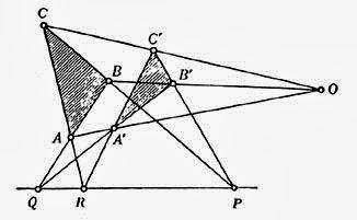 Historia De La Matematica Geometria Proyectiva