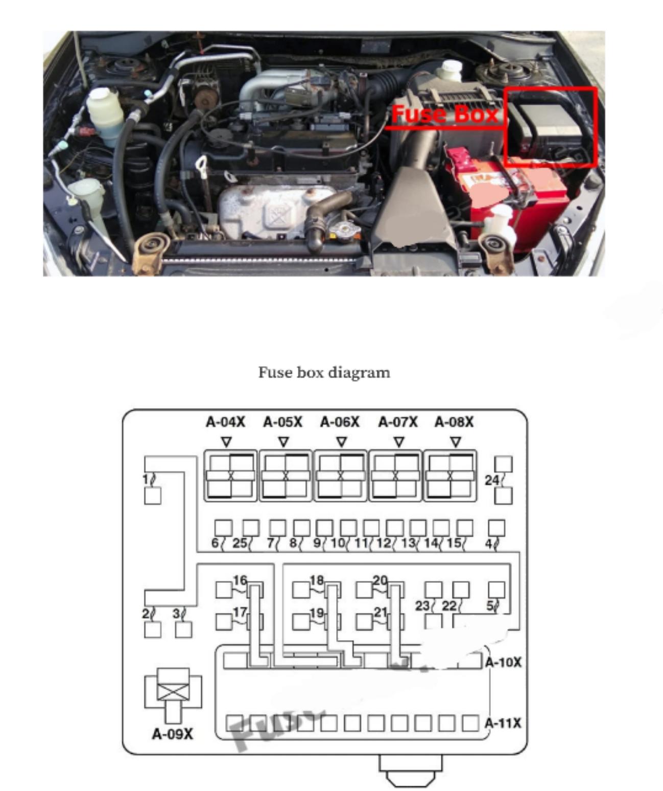 letak relay MITSUBISHI LANCER 2000-2007