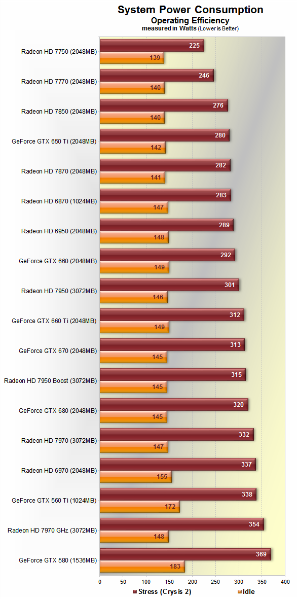 Video cards comparison chart : pitaniesug ga