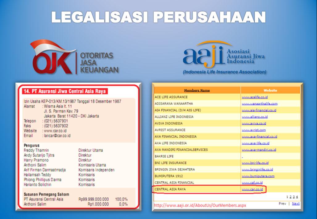 Image Result For Legalitas Pt Car I Network