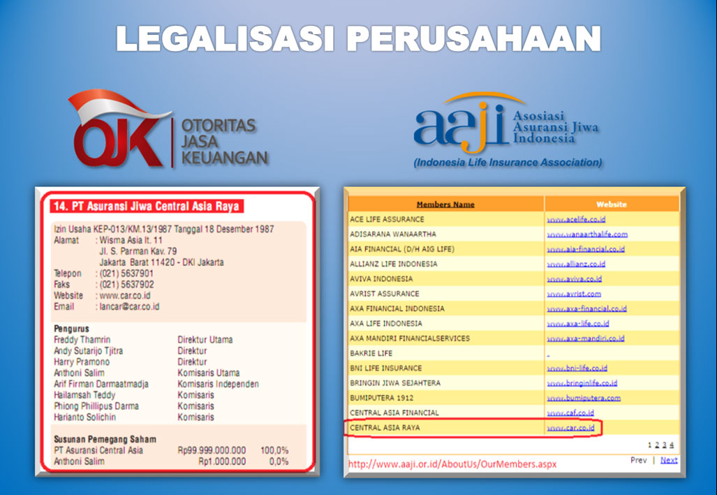 Image Result For Legalitas Perusahaan Car I Network