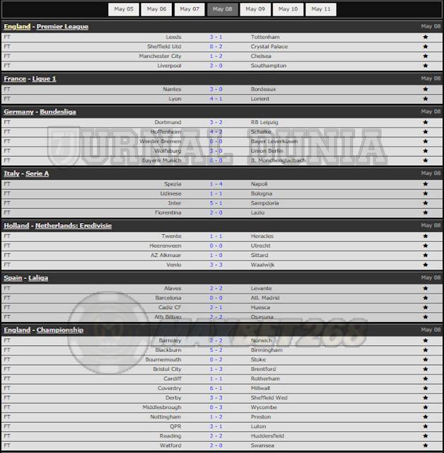 Hasil Pertandingan Sepakbola Tadi Malam, Sabtu Tanggal 08 - 09 May  2021