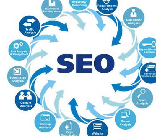 Avail SEO Services India to Increase Your Company's Revenue