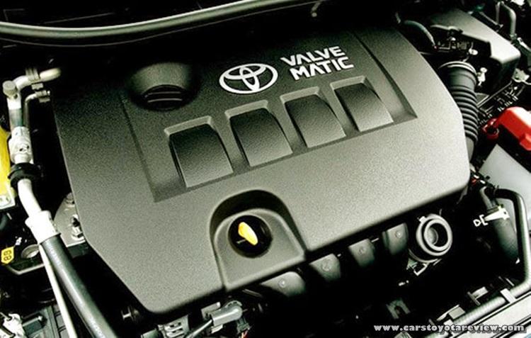 2018 Toyota Wish Engine