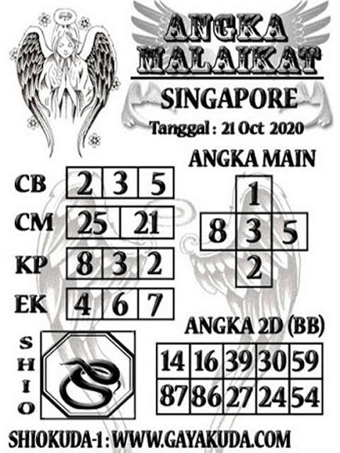 Kode syair Singapore Rabu 21 Oktober 2020 134
