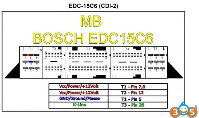 EDC15C6 -cd2-1