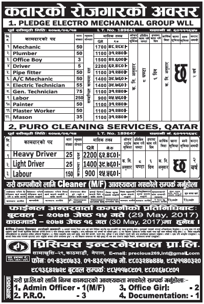Jobs in Qatar for Nepali, Salary Rs 62,480