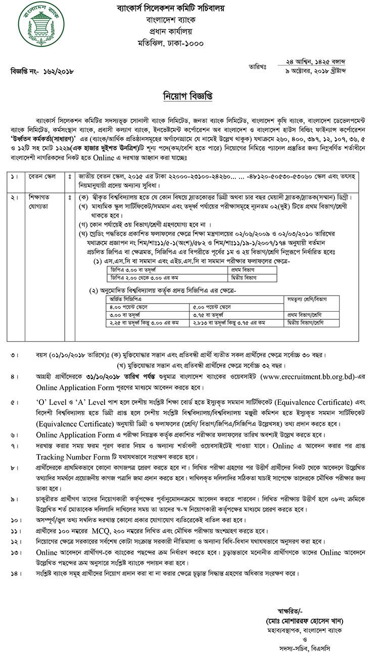 Bangladesh Bank Job