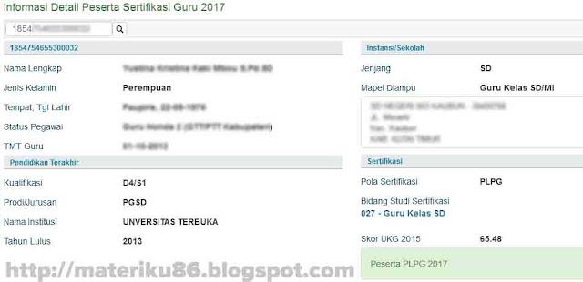 daftar calon peserta PLPG sertifikasi guru