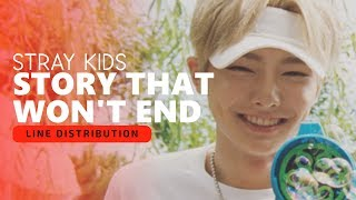 Lyrics Stray Kids – Story That Won't End (끝나지 않을 이야기) + Translation