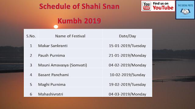 Allahabad Kumbh Mela Image 2019