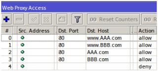 Port Forwarding Multiple Webserver Different Domains Mikrotik port forward server