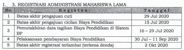 jadwal registrasi administrasi mahasiswa lama ui tahun ajaran 2020/2021 semester ganjil