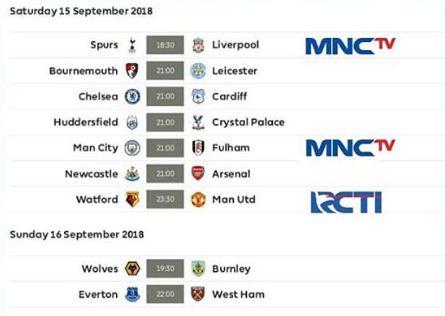 Jadwal Siaran Langsung Liga Inggris RCTI & MNCTV Sabtu 15 September 2018